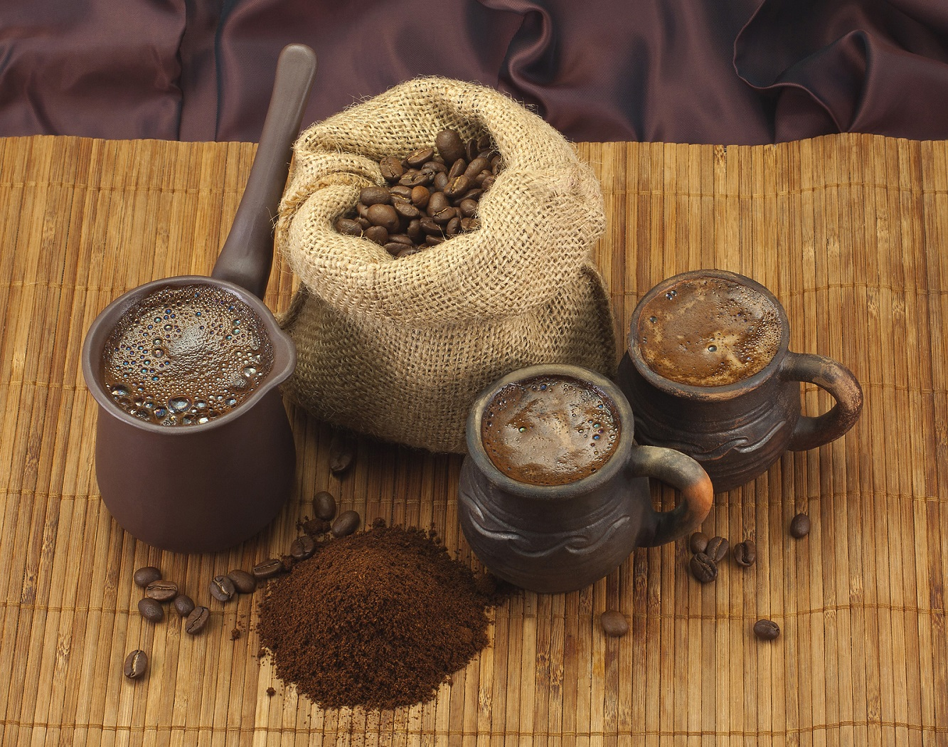 Coffee futures options trading hours
