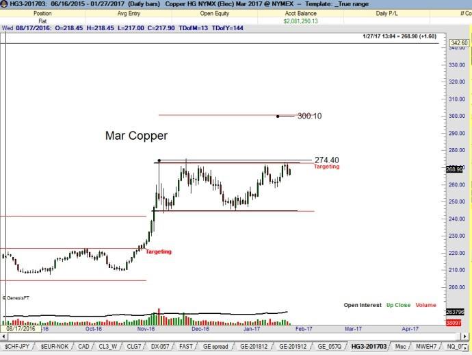copper-2-peter-brandt-png